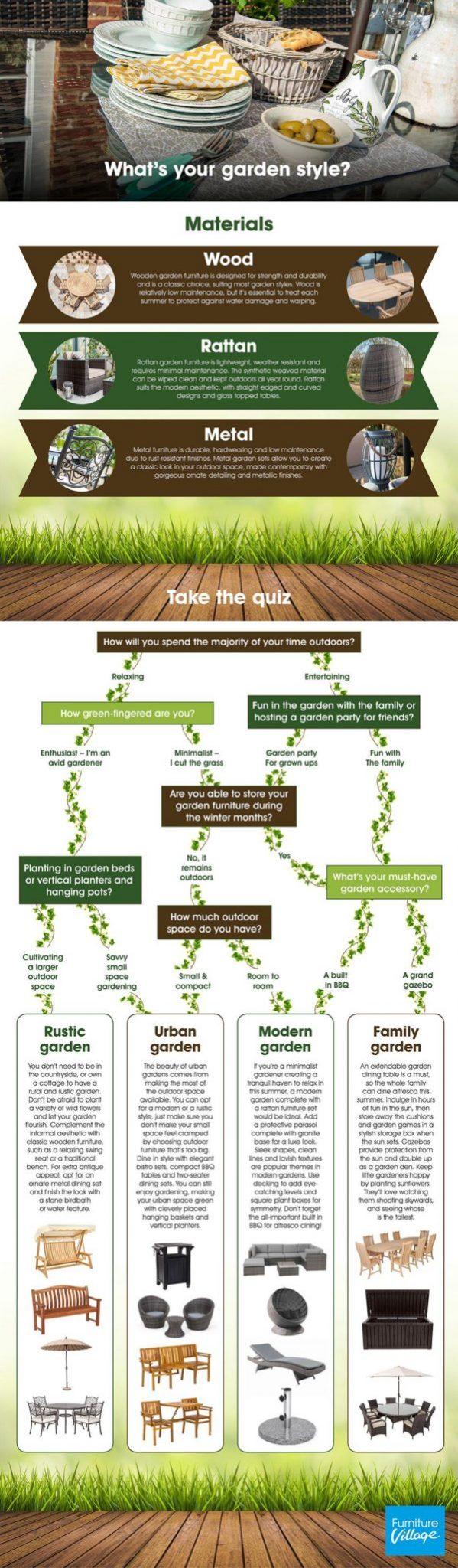 Garden Quiz