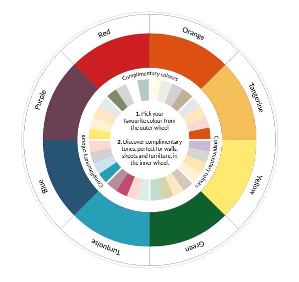 george-asda-colour-wheel